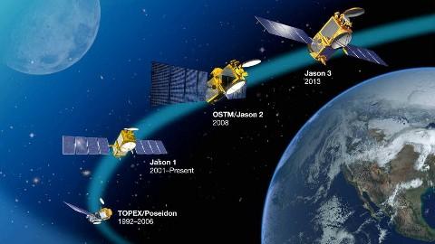 卫星海洋学